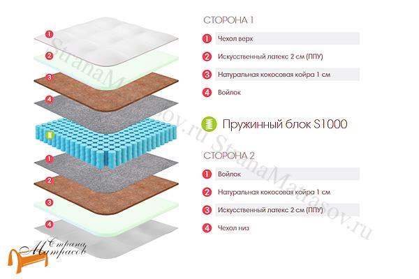 Lonax Матрас ППУ Cocos S1000 , жаккард, пенополиуретан, ППУ, кокосовая койра, войлок, независимый пружинный блок, S1000