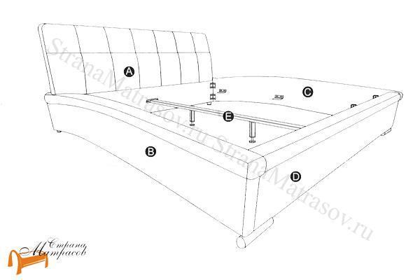 Орматек Кровать двуспальная Corso 1 , схема, кровать корсо