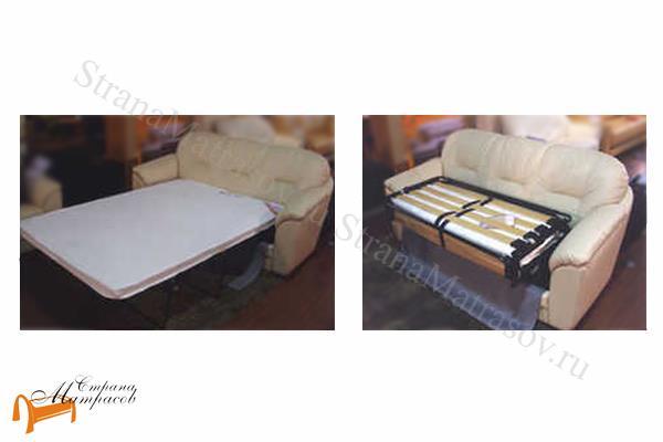 Орматек Ортопедический матрас PRIMA Plus (для кроватей и диванов) , схема складывания