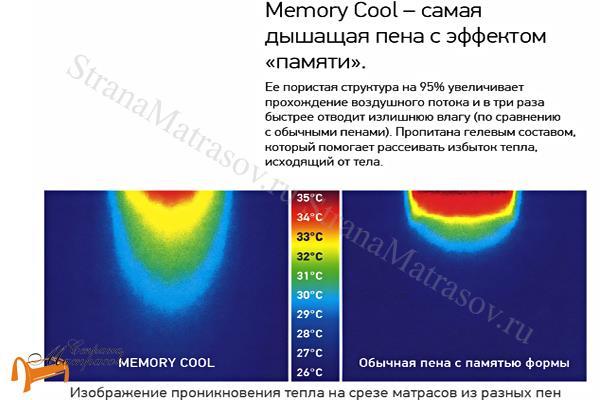 Орматек Подушка Ocean Fresh L , мемори кулл, эффект памяти, охлаждающий гель, оушен,