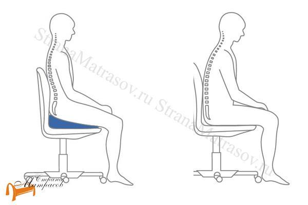 Tempur (Дания) Подушка клиновидная Seat Wedge 40 х 40см (на сидение) , Сид Ведж, темпур, материал с эффектом памяти